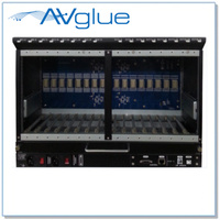 AVG-32x32HD | 32x32 HD Matrix Frame with RS-232/Ethernet