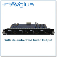 AVG-HDMI Out | HDMI Output Card 4 Port