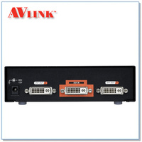 DS-912F | 1:2 DVI Distribution Amplifier